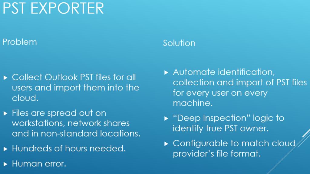 PST compliance problem